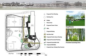 Diagram of playground plans